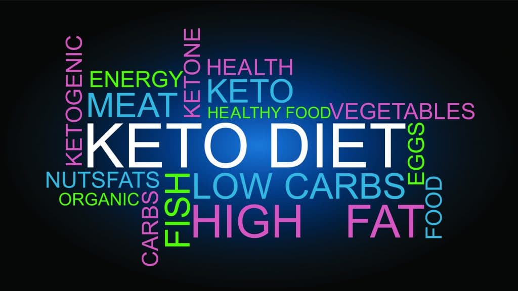 what is the keto diet? Low carbs, beneficial fats and good proteins.